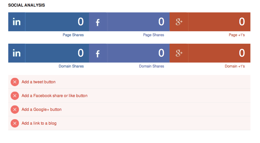 Social analysis score seo tool tutorial