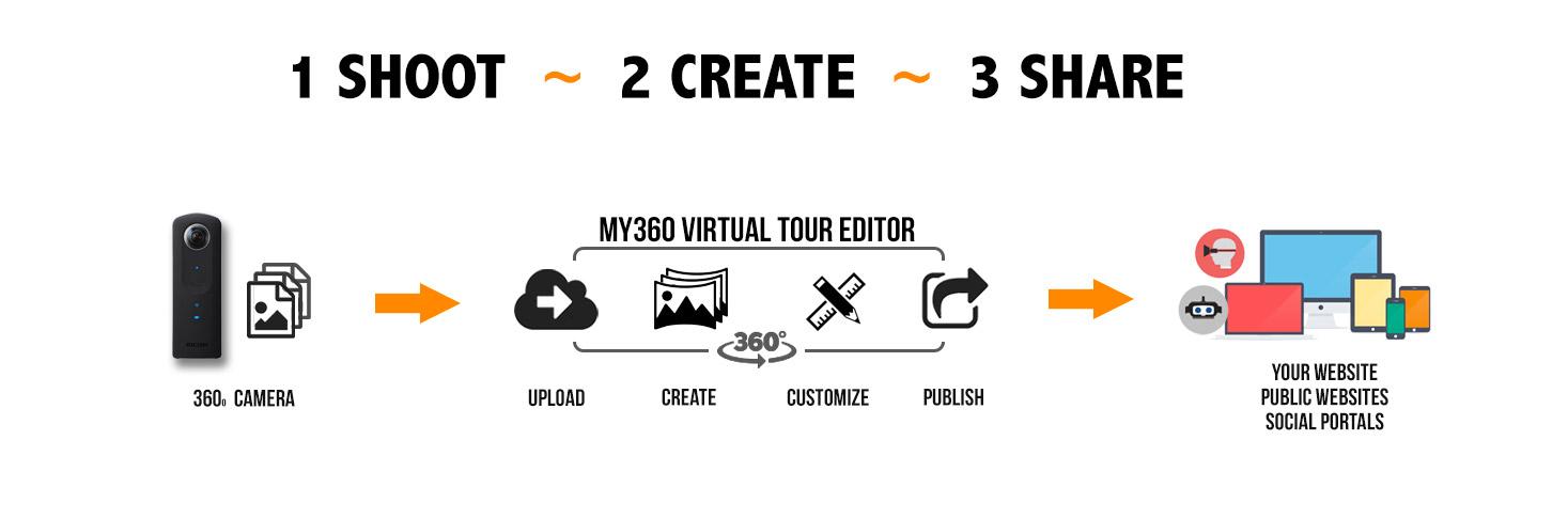 Property Virtual Tour software - Mobile upload